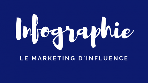 INFOGRAPHIE • Le marketing d'influence