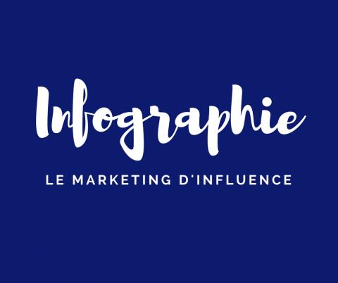 INFOGRAPHIE • Le marketing d'influence